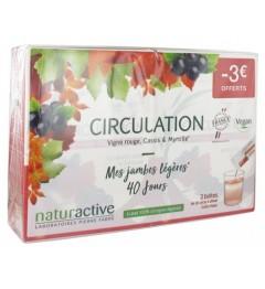 Naturactive Duo Circulation